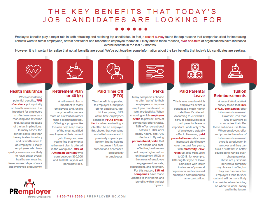 Key Benefits That Todays Job Candidates Are Looking For